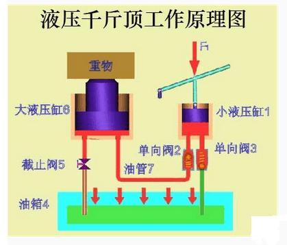 液压油缸的设计图片